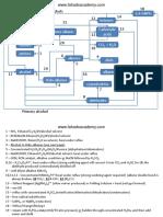 Organic-Reaction-Pathways-Cheat-Sheet.pdf