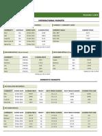 Premarket_CommodityDaily_SMC_03.11.16.pdf
