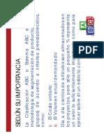 Clasificación Materiales ABC