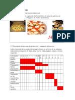 Proyecto Pizzeria