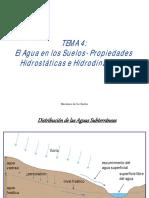 Tema 4 El Agua en Los Suelos 2014