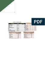 Diseño Agron & Hidraulico_19.11.14_huertas