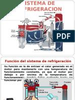 Sistemaderefrigeracion 151023222020 Lva1 App6891