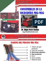 8va. Clase-consumibles en La Soldadura Mig-mag