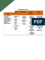 Matriz de Planificación Del Curso