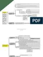06 Esquemas Familia 3 (Osvaldo Parada).pdf