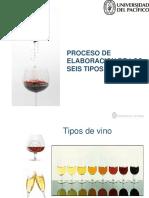 Clase 2 Elaboración de Vinos