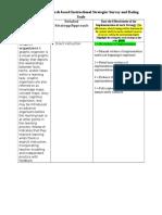 instructional strategies survey  2