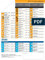 Firefly Royu Wiring Devices Price List March 2016