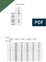 Load Flow Analyze Untuk Penyulang Kostrad