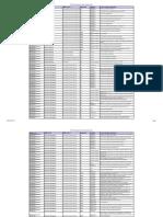 Process Quesionnaire