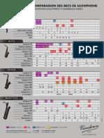 Saxophone mouthpiece comparison index.pdf
