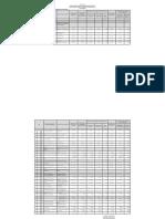 matrik-RENJA-Tabel-2.1-DISKAR-2015