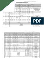 01 Kalendar Akademik 2017-Senat 24okt2016