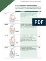 10_med_dent_class_furcation_involve.pdf