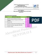 1.3.2.2 Data Kinerja Puskesmas Sentolo 1 Th 2015