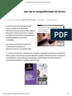 Los Determinantes de La Competitividad de Porter • GestioPolis