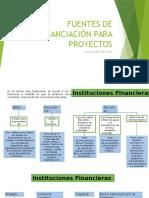 Fuentes de Financiación Para Proyectos