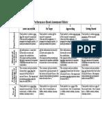 performance based assessment rubric social studies