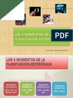 Los 4 Momentos de La Planificación Estratégica