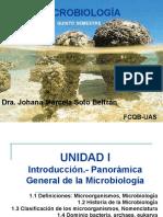 1. INTRODUCCION A LA MICROBIOLOGÍA (1).pdf