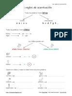 Las reglas de acentuación.pdf