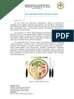 SP1- Alimentación saludable