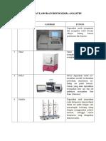 Kimia Analitik - Alat Laboratorium
