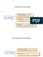 Mapa Conceptual Carta Formal