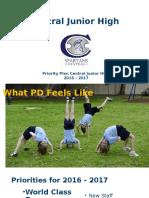 profession development ppt