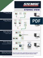 Modelos Stemac View Rev6