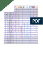 Pipe Schedule.xls
