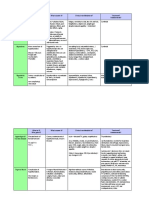 Endocrine Disorders.pdf