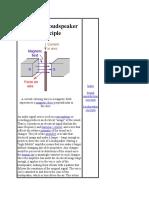 Dynamic Loudspeaker Principle