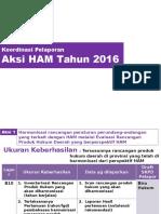 Koordinasi Pelaporan Aksi HAM Tahun 2016