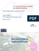 Polyester Complete Global Demand Supply Main Document.