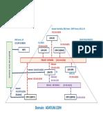 243156656-20411D-NetworkTopology.pdf