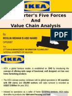 Ikea Porters Five Forces