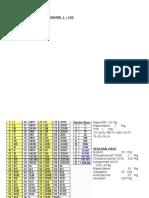 ANGKA ROMAWI 1 – 100.docx