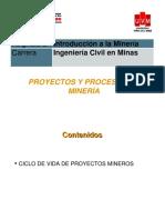 Procesos Mineros Basicos
