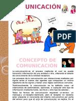 Presentaciondediapositiva Comunicacion 140325145804 Phpapp01