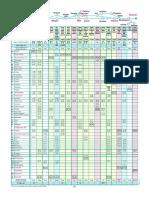 IndianRailwayTimeTable2016.pdf[1].pdf