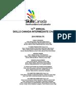 Results- Skills Canada Intermediate Challenge 2016