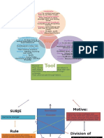 discourse map and activity system  1