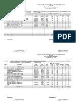 Prop. Inventory 2014