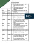 Dictionar-Explicativ-de-Limba-Romana.pdf