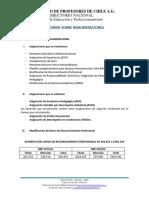 Informe Remuneracion En