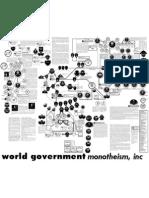 Monotherism One World Religion