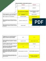 Exemple Norme Tehnice Gradul II 2016 Rezolvate