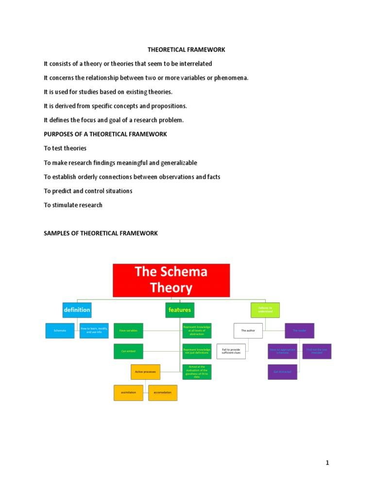 Theoretical frameworkpdf ccuart Gallery